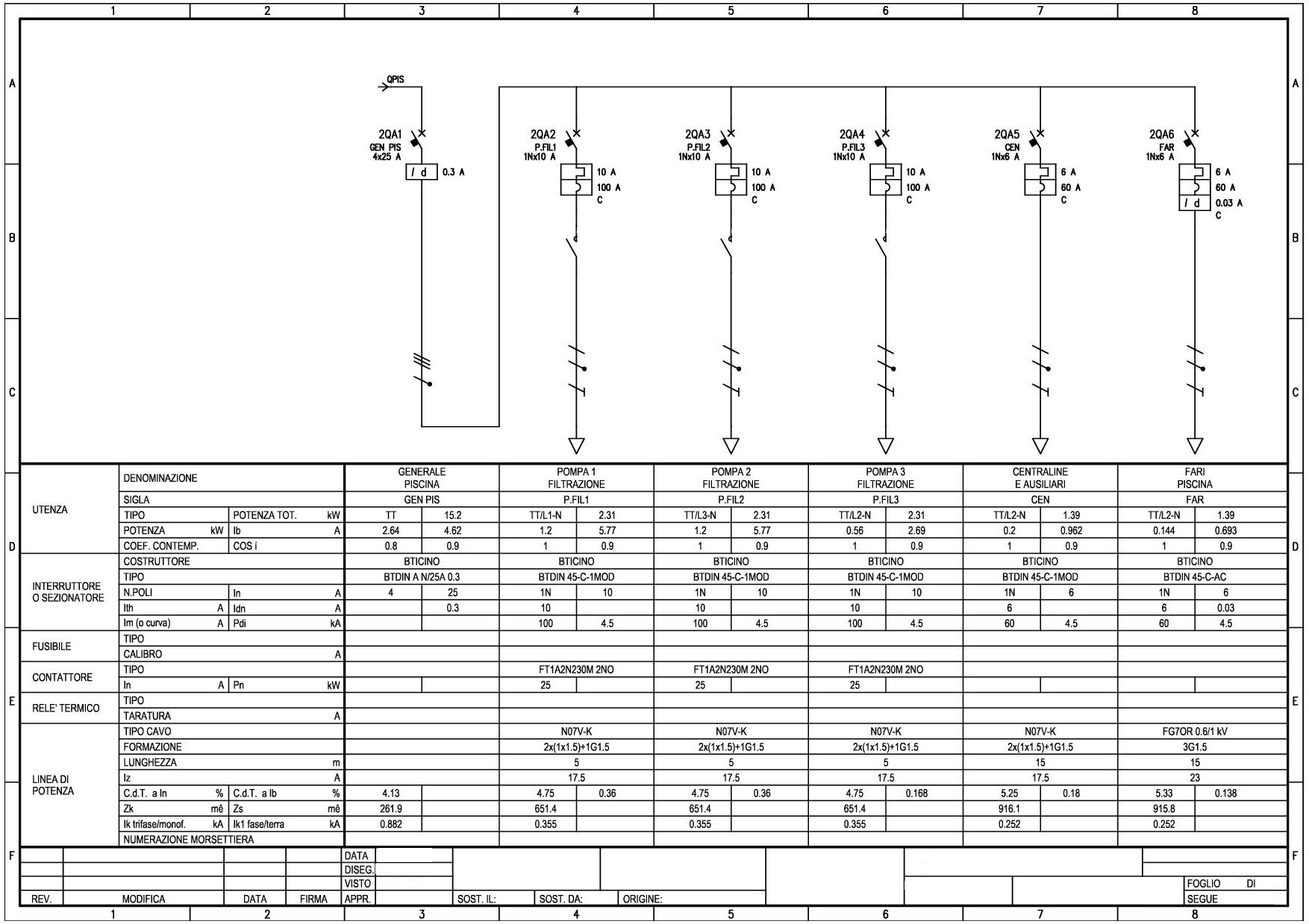 Impianti Elettrici Civili Ed Industriali Gema System